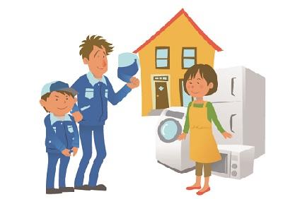 家電をリサイクル