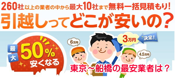 東京~船橋の最安引越し業者