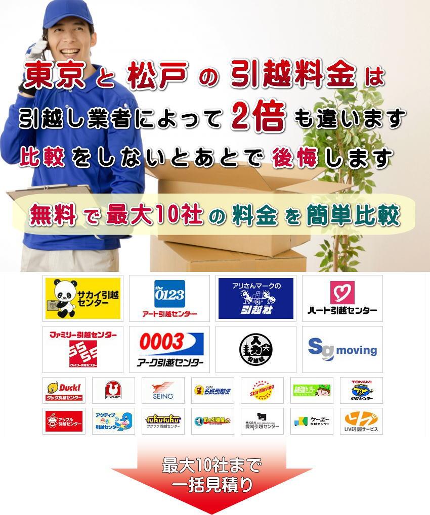 東京と松戸の引越し料金
